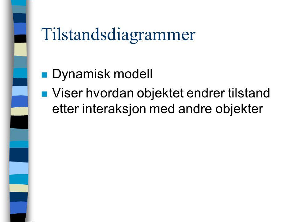 Tilstandsdiagrammer n Dynamisk modell n Viser hvordan objektet endrer tilstand etter interaksjon med andre objekter
