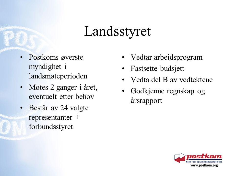 Forbundsstyret Ivaretar den daglige ledelsen av Postkom Møtes ca.