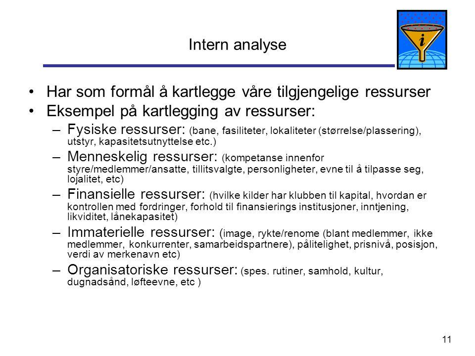 11 Intern analyse Har som formål å kartlegge våre tilgjengelige ressurser Eksempel på kartlegging av ressurser: –Fysiske ressurser: (bane, fasiliteter