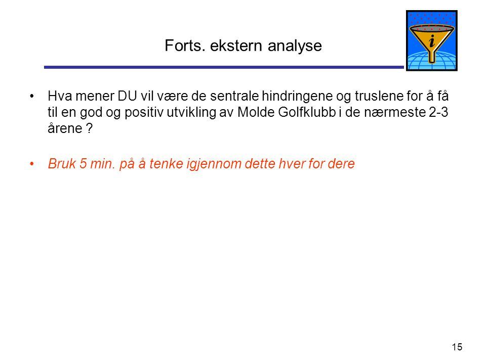 15 Forts. ekstern analyse Hva mener DU vil være de sentrale hindringene og truslene for å få til en god og positiv utvikling av Molde Golfklubb i de n