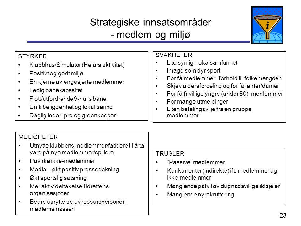 23 Strategiske innsatsområder - medlem og miljø STYRKER Klubbhus/Simulator (Helårs aktivitet) Positivt og godt miljø En kjerne av engasjerte medlemmer