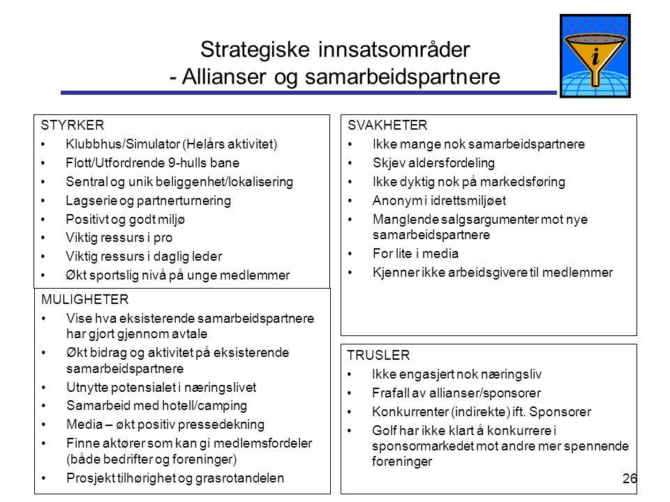 26 Strategiske innsatsområder - Allianser og samarbeidspartnere STYRKER Klubbhus/Simulator (Helårs aktivitet) Flott/Utfordrende 9-hulls bane Sentral o