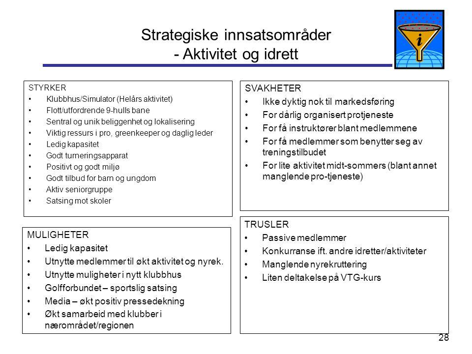 28 Strategiske innsatsområder - Aktivitet og idrett STYRKER Klubbhus/Simulator (Helårs aktivitet) Flott/utfordrende 9-hulls bane Sentral og unik belig