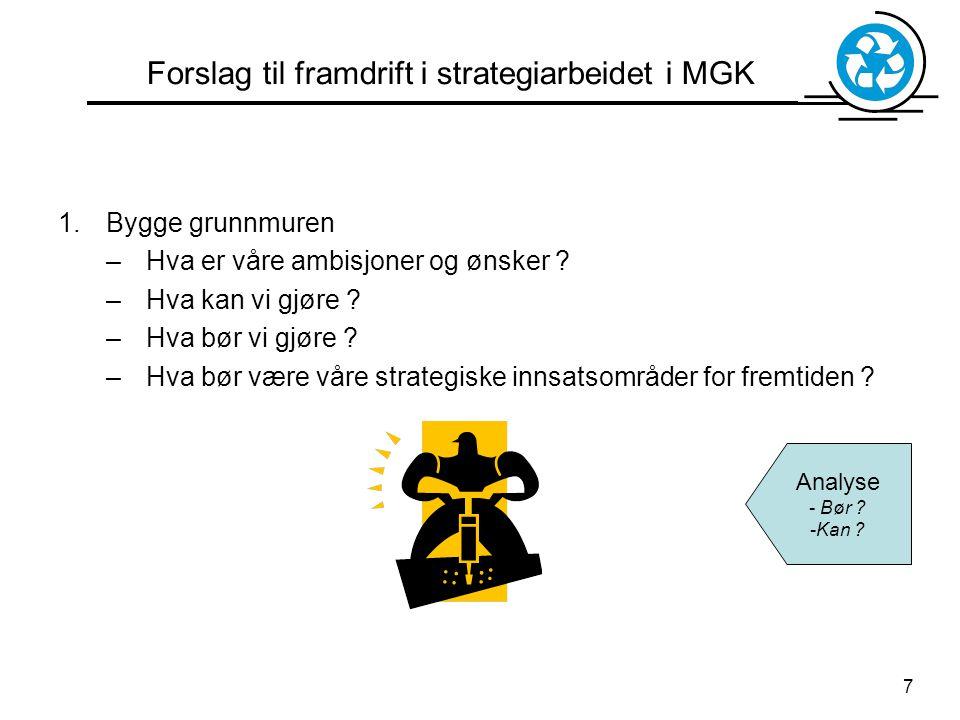 7 Forslag til framdrift i strategiarbeidet i MGK 1.Bygge grunnmuren –Hva er våre ambisjoner og ønsker ? –Hva kan vi gjøre ? –Hva bør vi gjøre ? –Hva b