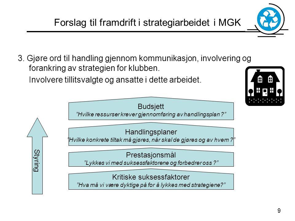 9 Forslag til framdrift i strategiarbeidet i MGK 3. Gjøre ord til handling gjennom kommunikasjon, involvering og forankring av strategien for klubben.