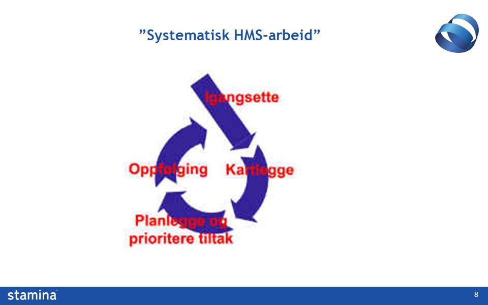 KARTLEGGE  Statistikk  Risikovurderinger  Vernerunder  Medarbeiderundersøkelse  Medarbeidersamtaler  Helsekontroller  YH-målinger  Annet.