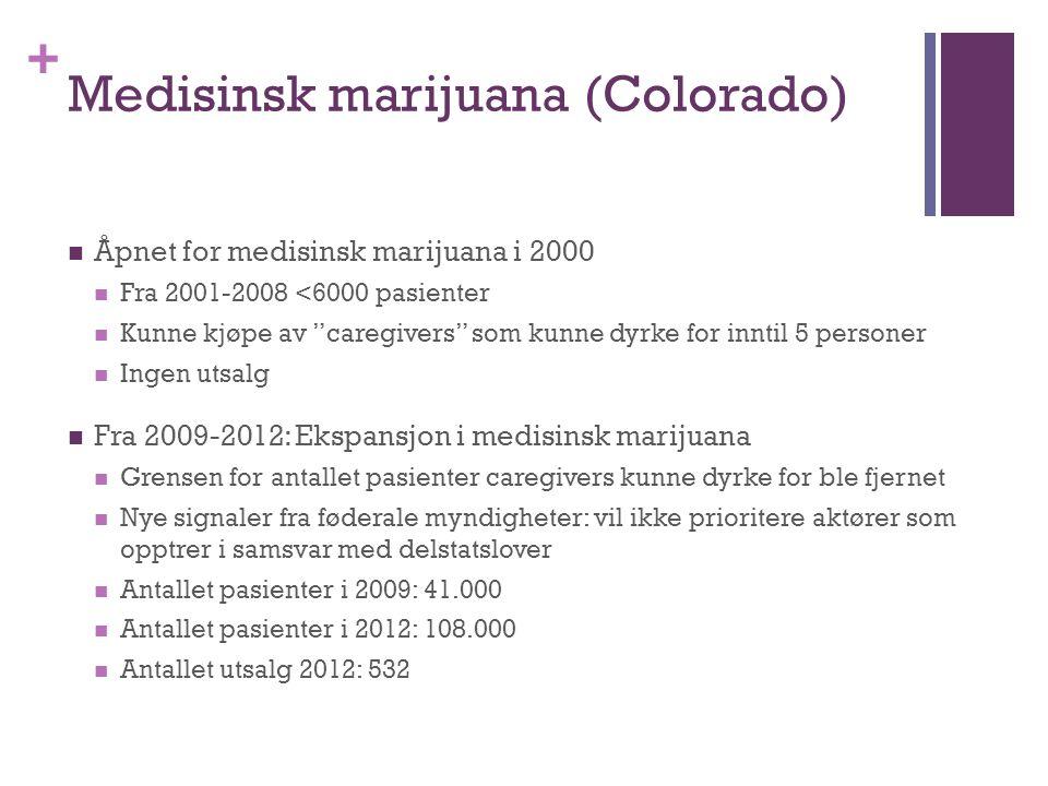 """+ Medisinsk marijuana (Colorado) Åpnet for medisinsk marijuana i 2000 Fra 2001-2008 <6000 pasienter Kunne kjøpe av """"caregivers"""" som kunne dyrke for in"""