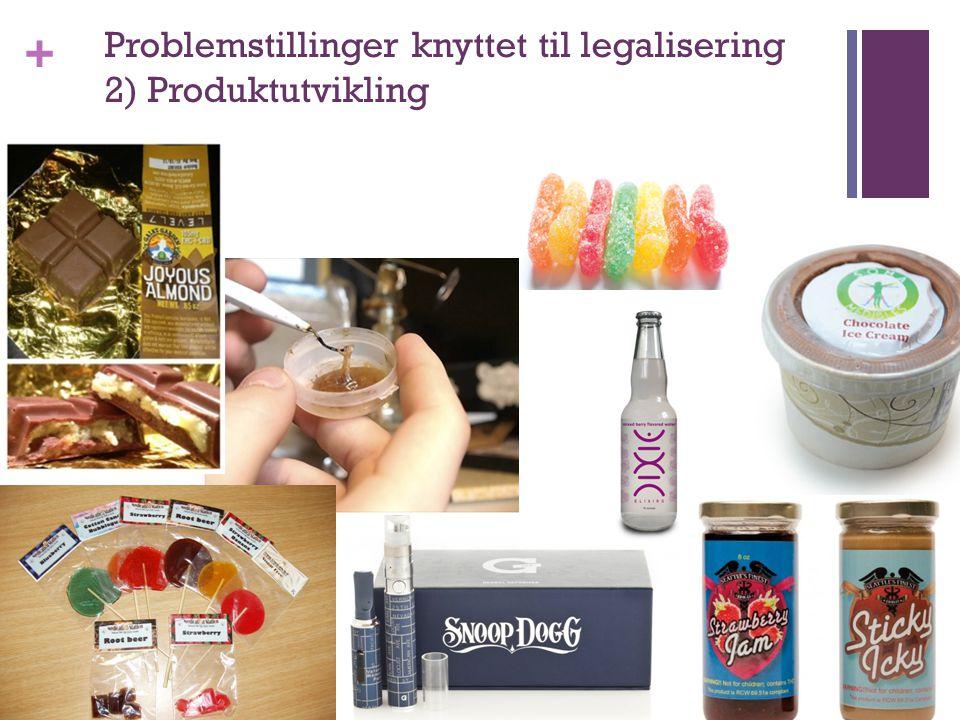 + Problemstillinger knyttet til legalisering 2) Produktutvikling