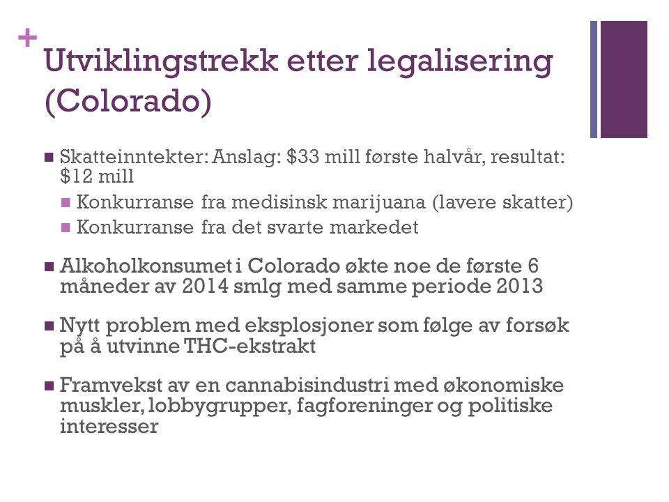 + Utviklingstrekk etter legalisering (Colorado) Skatteinntekter: Anslag: $33 mill første halvår, resultat: $12 mill Konkurranse fra medisinsk marijuan