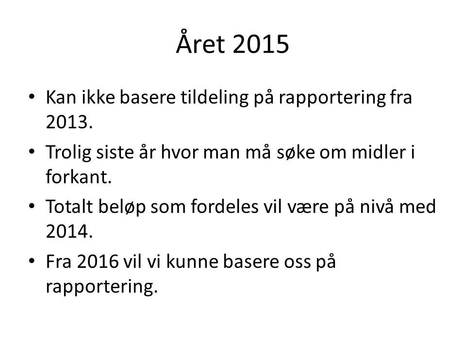 Året 2015 Kan ikke basere tildeling på rapportering fra 2013. Trolig siste år hvor man må søke om midler i forkant. Totalt beløp som fordeles vil være