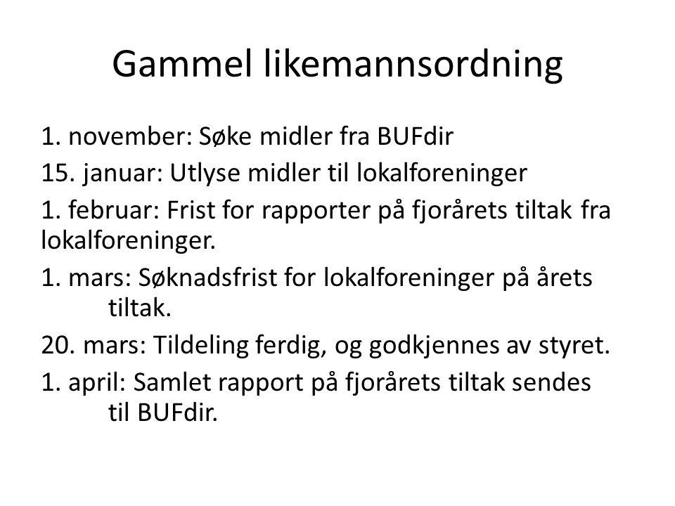 Gammel likemannsordning 1. november: Søke midler fra BUFdir 15. januar: Utlyse midler til lokalforeninger 1. februar: Frist for rapporter på fjorårets