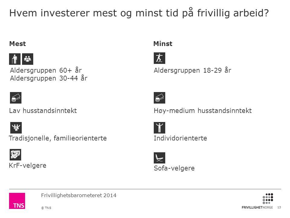 Frivillighetsbarometeret 2014 © TNS Hvem investerer mest og minst tid på frivillig arbeid.