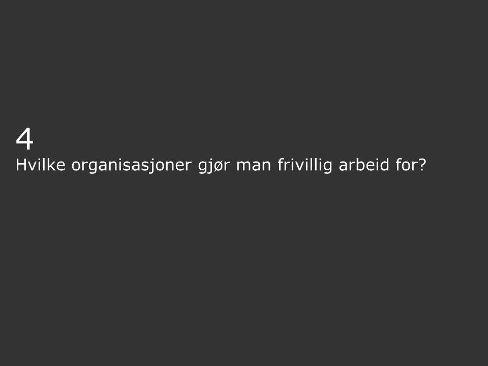 4 Hvilke organisasjoner gjør man frivillig arbeid for?