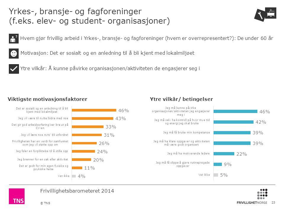 Frivillighetsbarometeret 2014 © TNS Yrkes-, bransje- og fagforeninger (f.eks.