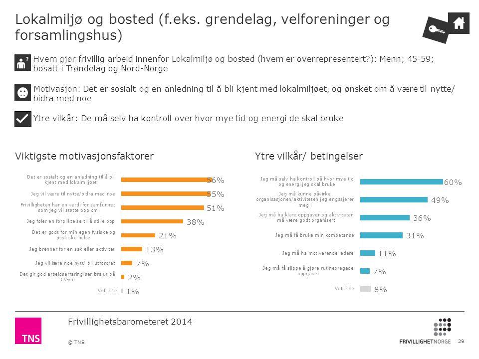 Frivillighetsbarometeret 2014 © TNS Lokalmiljø og bosted (f.eks.