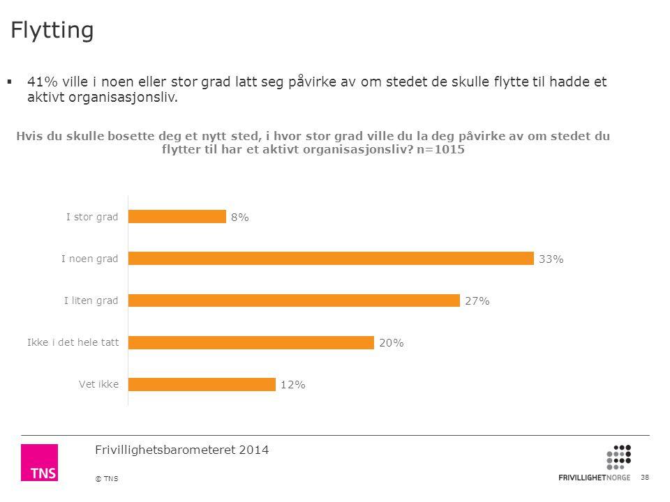 Frivillighetsbarometeret 2014 © TNS Flytting 38 Hvis du skulle bosette deg et nytt sted, i hvor stor grad ville du la deg påvirke av om stedet du flytter til har et aktivt organisasjonsliv.