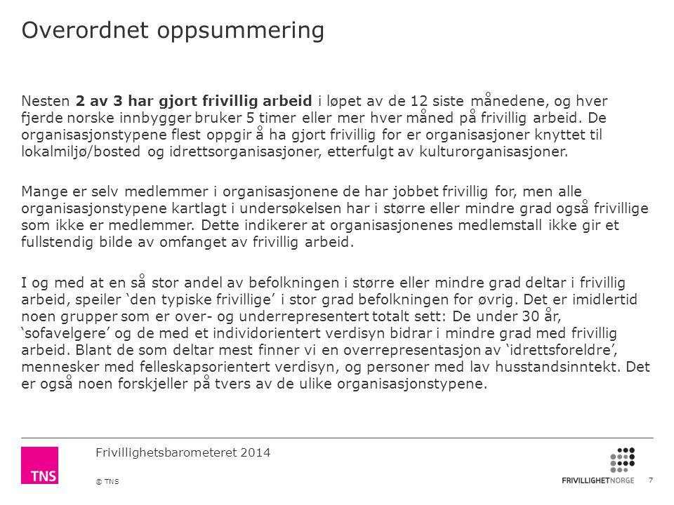 Frivillighetsbarometeret 2014 © TNS Overordnet oppsummering 7 Nesten 2 av 3 har gjort frivillig arbeid i løpet av de 12 siste månedene, og hver fjerde norske innbygger bruker 5 timer eller mer hver måned på frivillig arbeid.