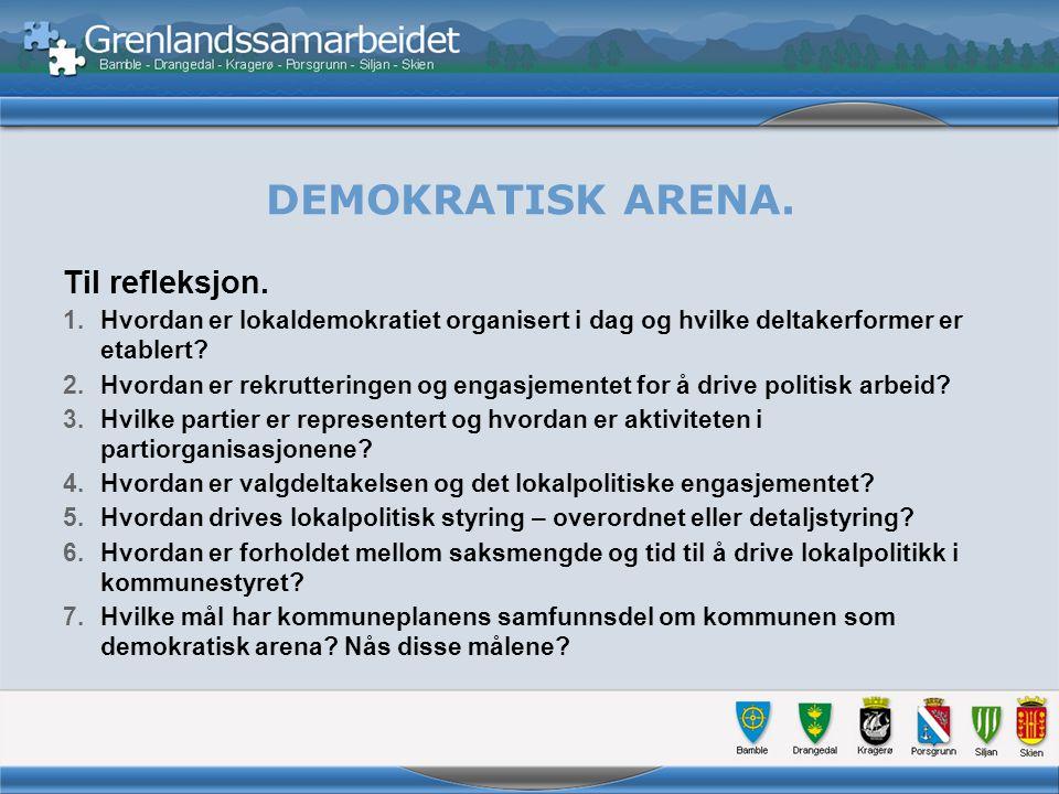 DEMOKRATISK ARENA. Til refleksjon.