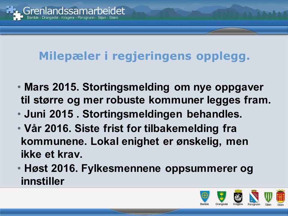 Milepæler i regjeringens opplegg. Mars 2015.