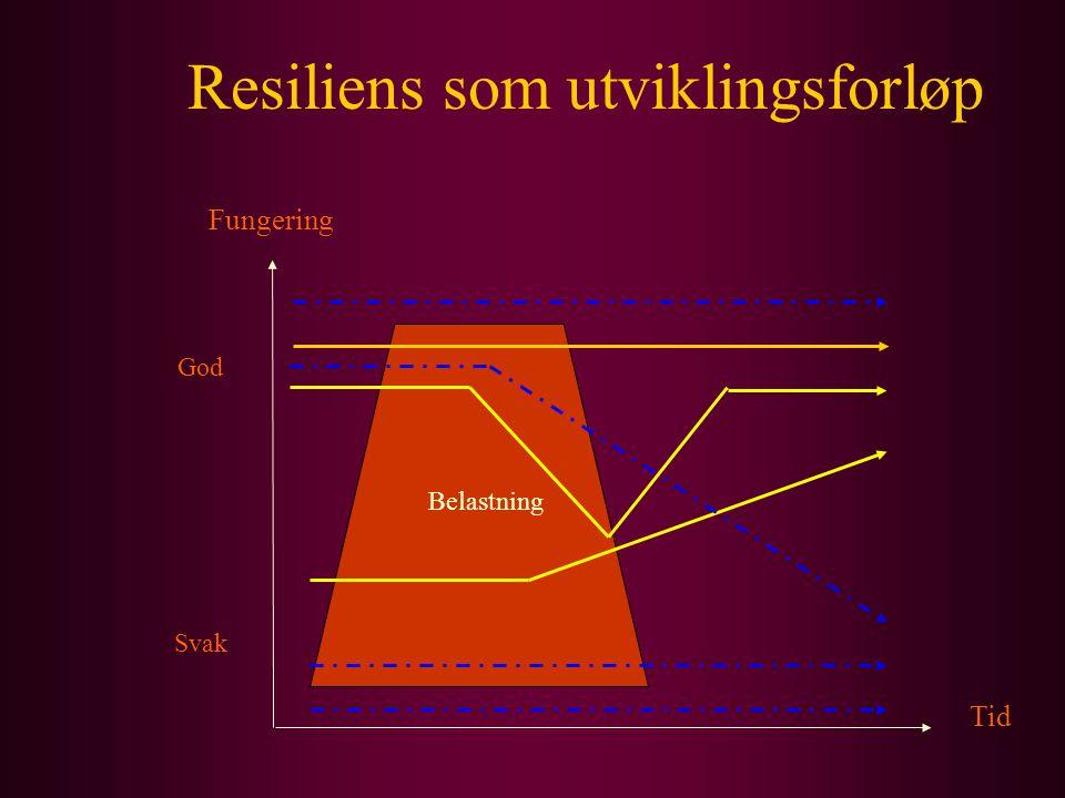 Resiliens som utviklingsforløp Fungering God Svak Tid Belastning