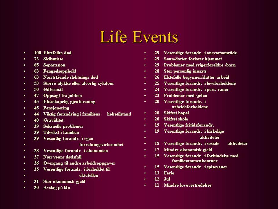 Life Events 100 Ektefelles død 73 Skilsmisse 65 Separasjon 63 Fengselsopphold 63 Nærtstående slektnings død 53 Større ulykke eller alvorlig sykdom 50