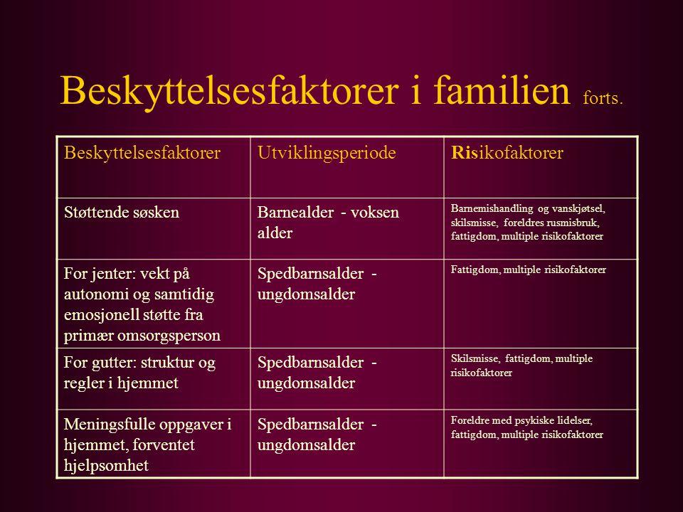 Beskyttelsesfaktorer i familien forts. BeskyttelsesfaktorerUtviklingsperiodeRisikofaktorer Støttende søskenBarnealder - voksen alder Barnemishandling