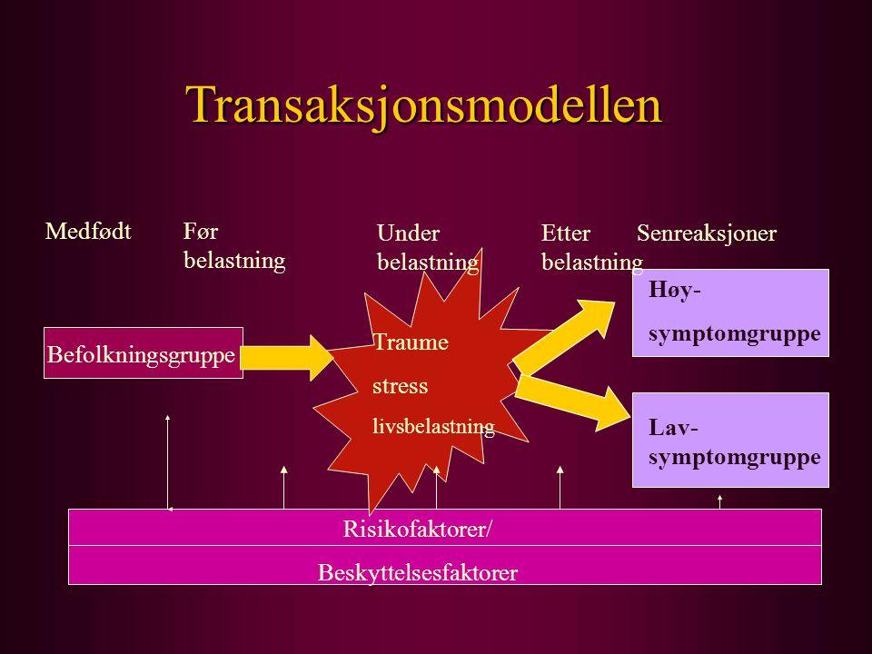 Transaksjonsmodellen Befolkningsgruppe Traume stress livsbelastning Høy- symptomgruppe Lav- symptomgruppe Under belastning Etter Senreaksjoner belastn