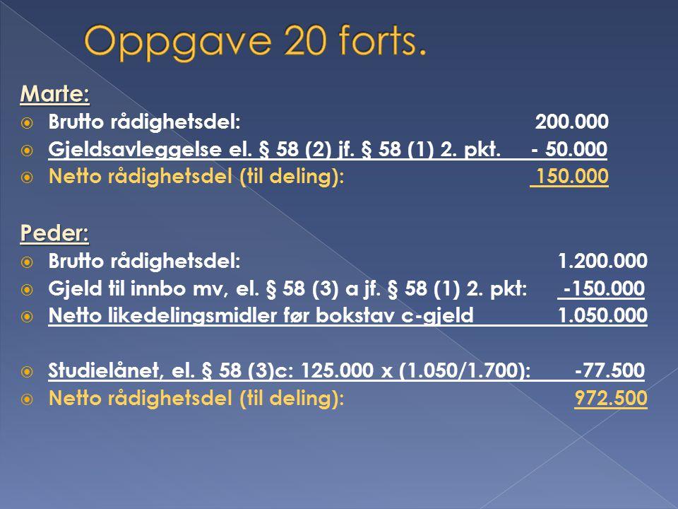 Marte:  Brutto rådighetsdel: 200.000  Gjeldsavleggelse el. § 58 (2) jf. § 58 (1) 2. pkt. - 50.000  Netto rådighetsdel (til deling): 150.000Peder: 