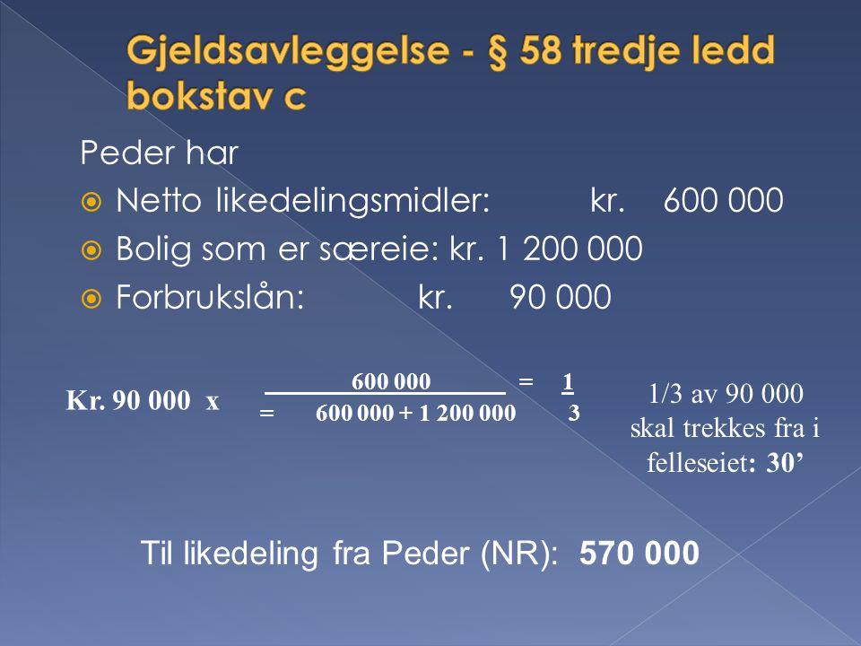 Peder har  Netto likedelingsmidler: kr. 600 000  Bolig som er særeie: kr. 1 200 000  Forbrukslån: kr. 90 000 Kr. 90 000 x 600 000 = 1 = 600 000 + 1