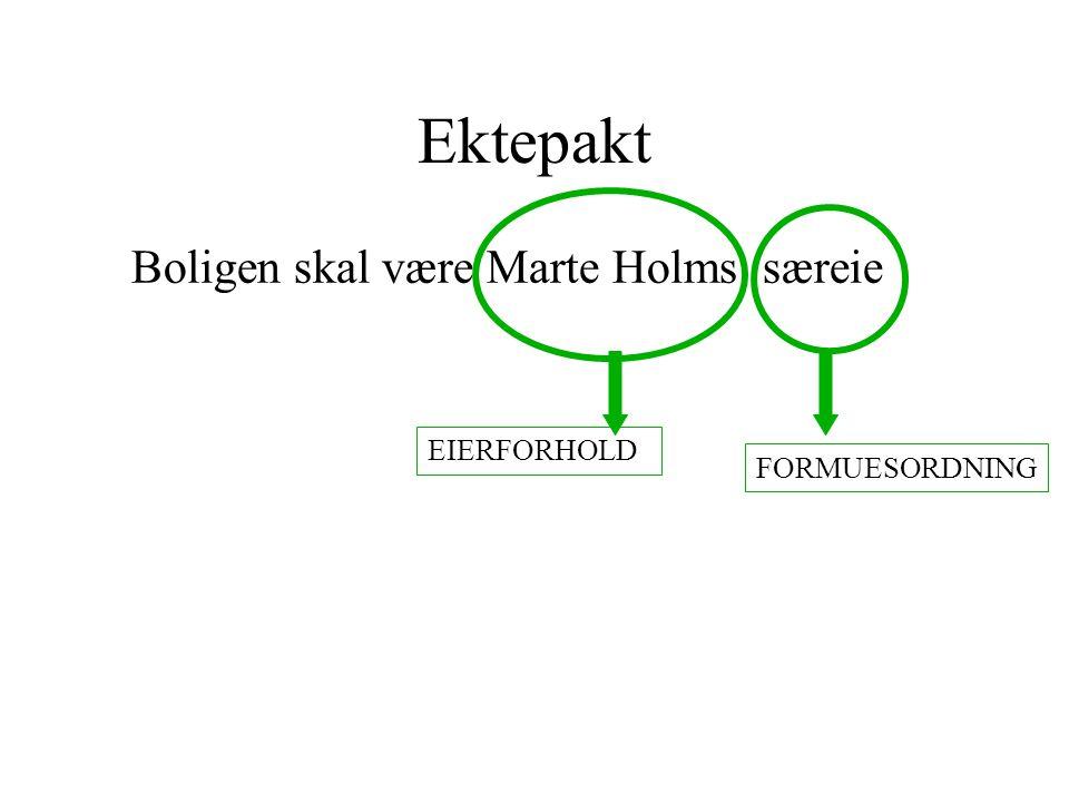 Lars' rådighetsdel Bankkonto: 300' Cathrines rådighetsdel Bankkonto: 200' Innbo: 150'
