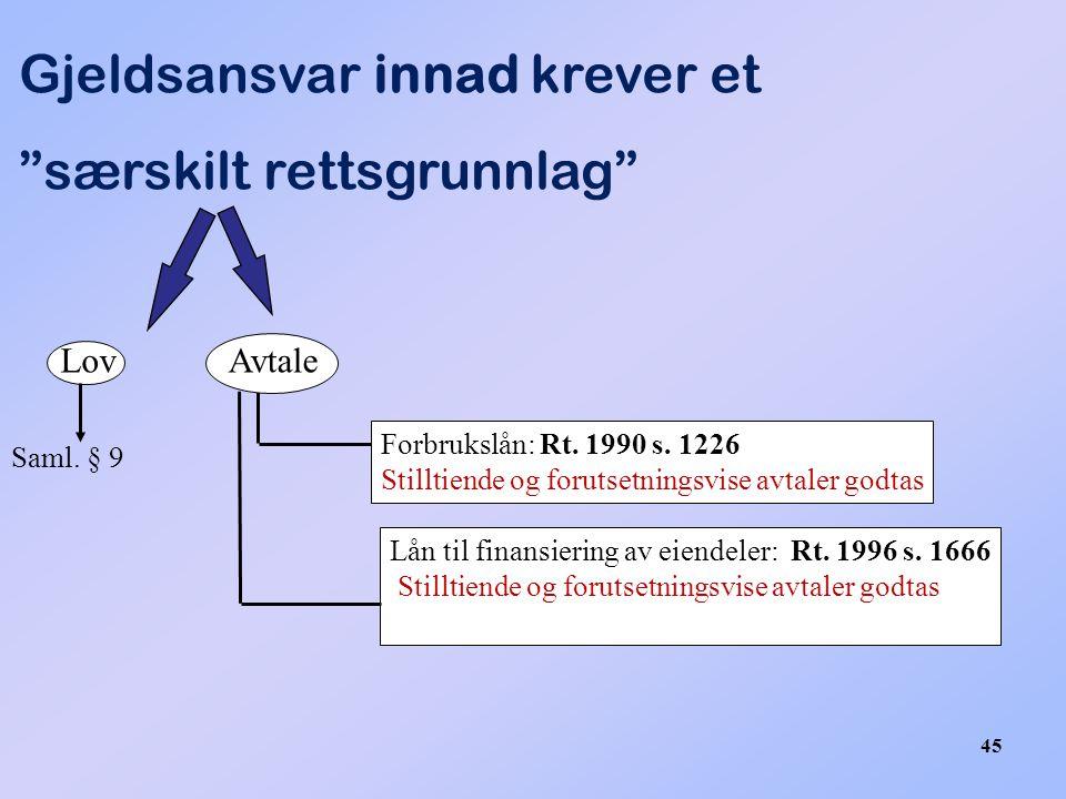 """45 Gjeldsansvar innad krever et """"særskilt rettsgrunnlag"""" Saml. § 9 Forbrukslån: Rt. 1990 s. 1226 Stilltiende og forutsetningsvise avtaler godtas Lån t"""