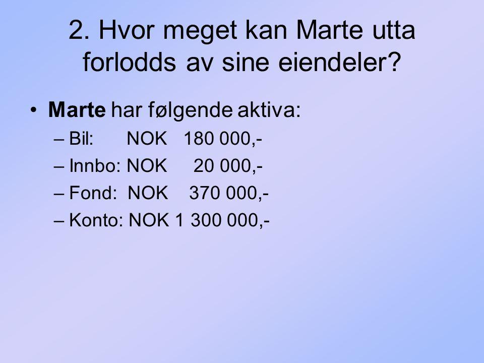 2. Hvor meget kan Marte utta forlodds av sine eiendeler? Marte har følgende aktiva: –Bil: NOK 180 000,- –Innbo: NOK 20 000,- –Fond: NOK 370 000,- –Kon
