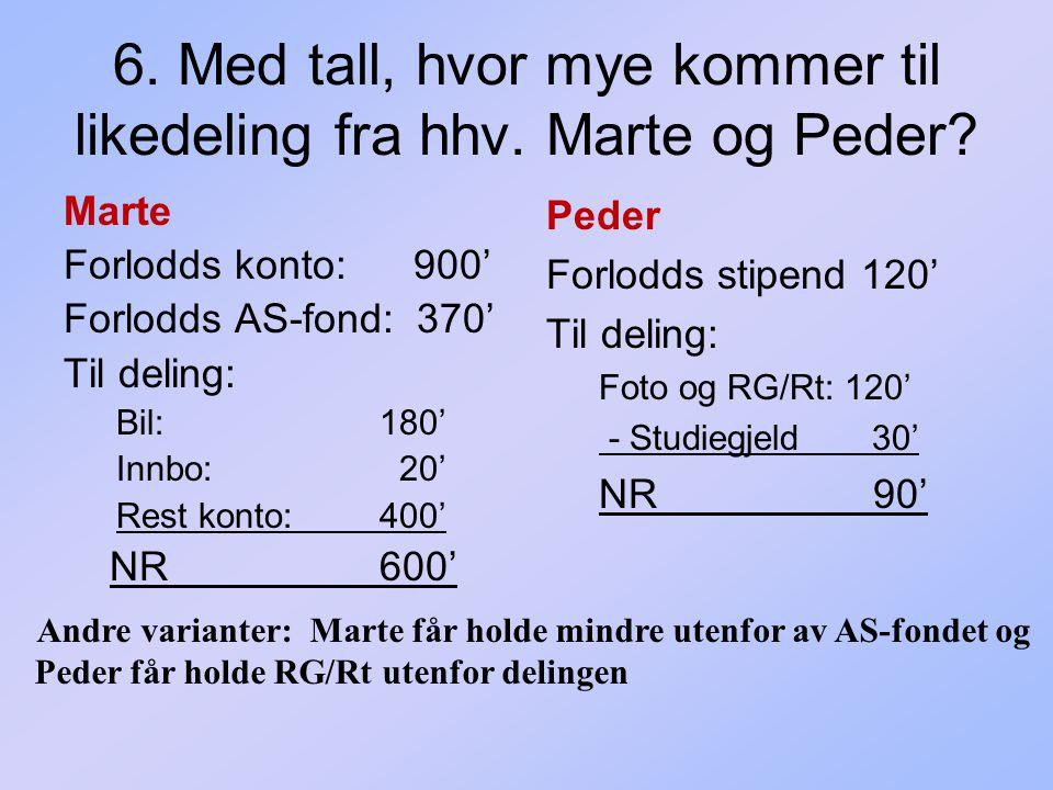6. Med tall, hvor mye kommer til likedeling fra hhv. Marte og Peder? Marte Forlodds konto: 900' Forlodds AS-fond: 370' Til deling: Bil: 180' Innbo: 20