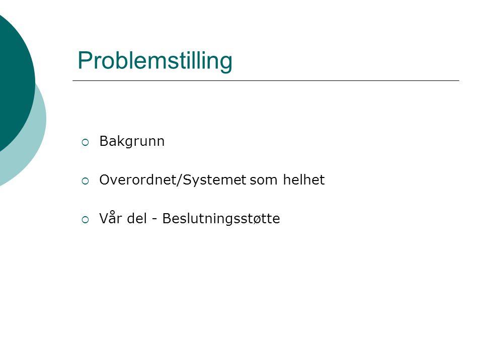 Problemstilling  Bakgrunn  Overordnet/Systemet som helhet  Vår del - Beslutningsstøtte
