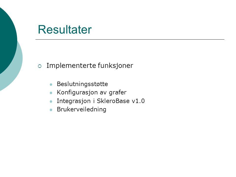 Resultater  Implementerte funksjoner Beslutningsstøtte Konfigurasjon av grafer Integrasjon i SkleroBase v1.0 Brukerveiledning
