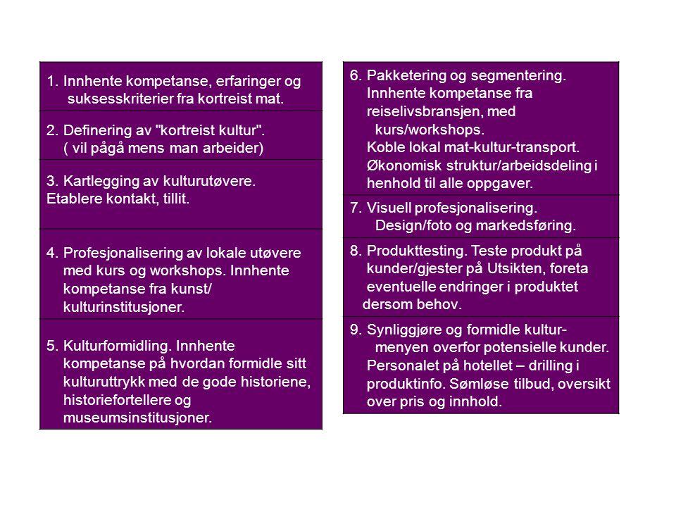 6. Pakketering og segmentering. Innhente kompetanse fra reiselivsbransjen, med kurs/workshops.