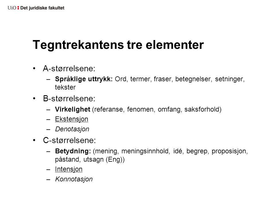 Tegntrekantens tre elementer A-størrelsene: –Språklige uttrykk: Ord, termer, fraser, betegnelser, setninger, tekster B-størrelsene: –Virkelighet (refe