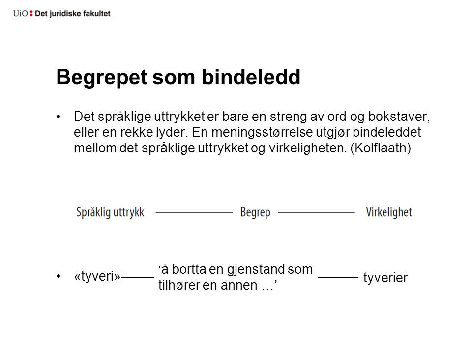 Begrepet som bindeledd Det språklige uttrykket er bare en streng av ord og bokstaver, eller en rekke lyder. En meningsstørrelse utgjør bindeleddet mel