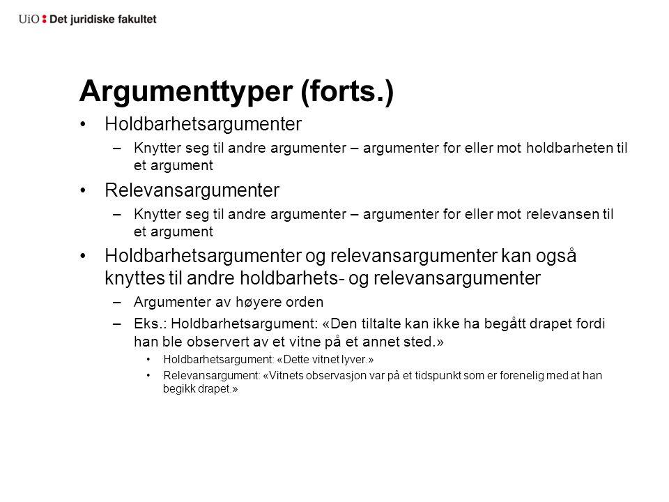 Argumenttyper (forts.) Holdbarhetsargumenter –Knytter seg til andre argumenter – argumenter for eller mot holdbarheten til et argument Relevansargumen