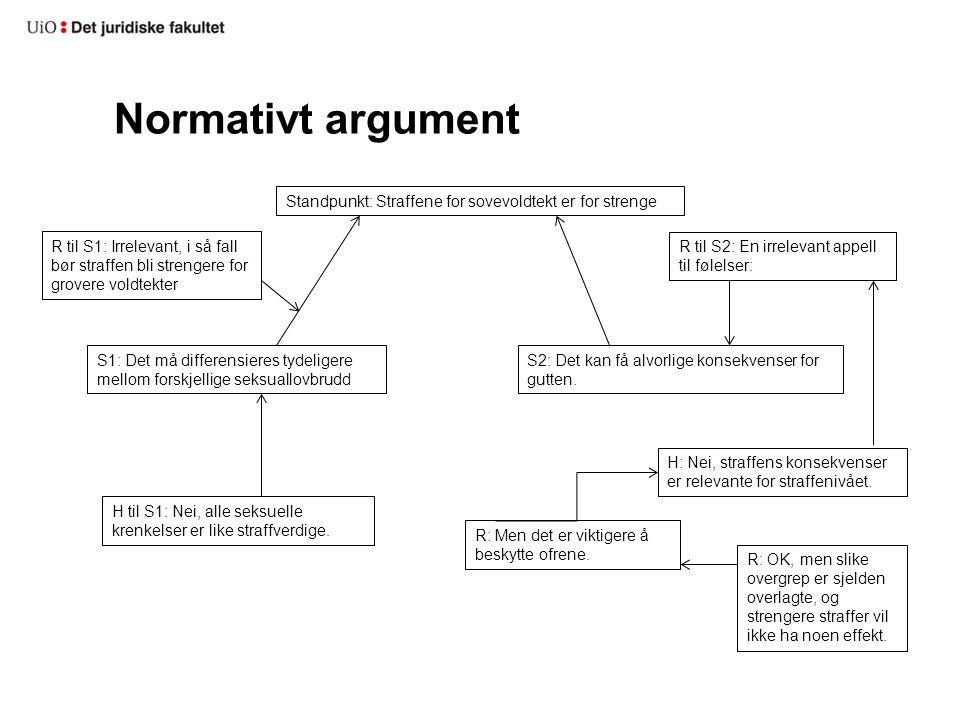 Normativt argument Standpunkt: Straffene for sovevoldtekt er for strenge S1: Det må differensieres tydeligere mellom forskjellige seksuallovbrudd R ti