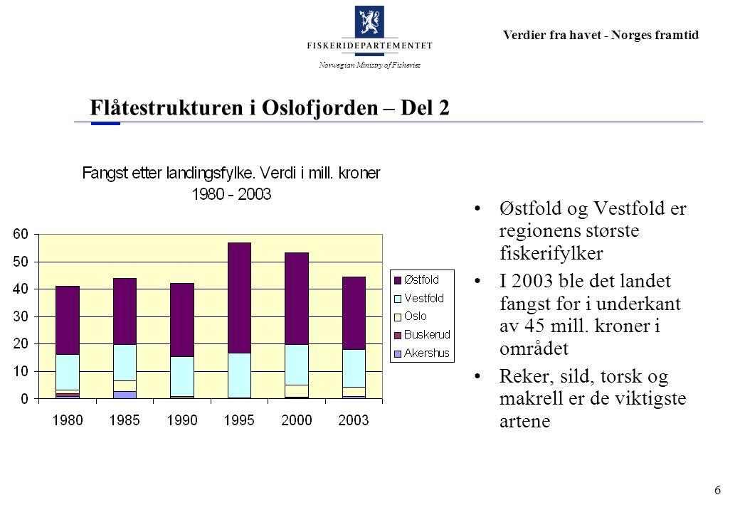 Norwegian Ministry of Fisheries Verdier fra havet - Norges framtid 6 Flåtestrukturen i Oslofjorden – Del 2 Østfold og Vestfold er regionens største fi