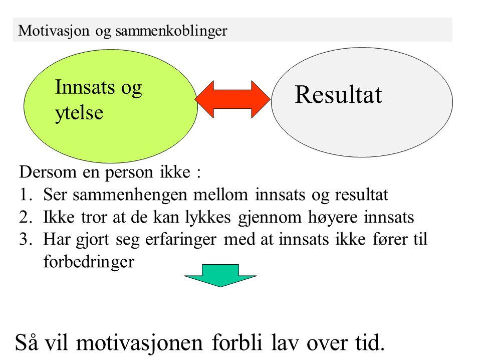 Motivasjon og sammenkoblinger Innsats og ytelse Resultat Dersom en person ikke : 1.Ser sammenhengen mellom innsats og resultat 2.Ikke tror at de kan l
