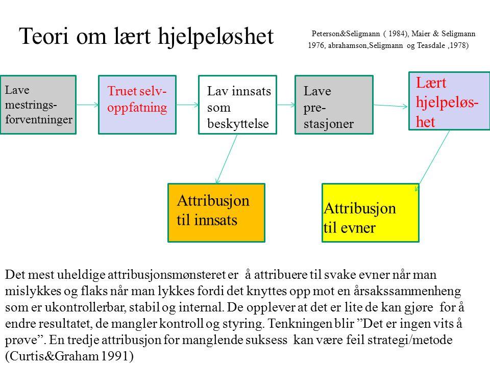 Teori om lært hjelpeløshet Peterson&Seligmann ( 1984), Maier & Seligmann 1976, abrahamson,Seligmann og Teasdale,1978) Lave mestrings- forventninger Tr
