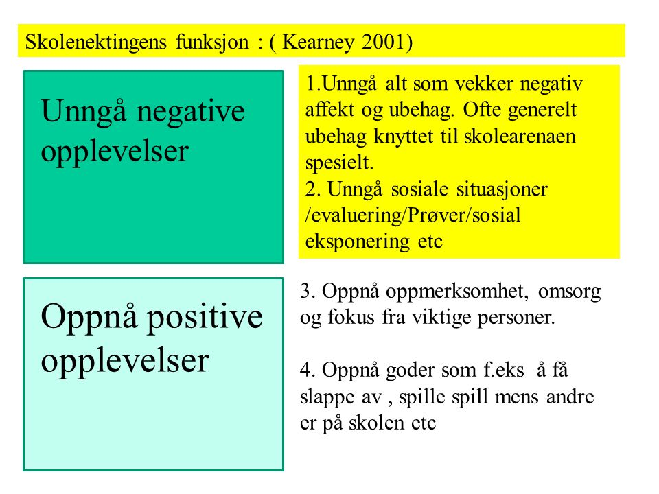Skolenektingens funksjon : ( Kearney 2001) Unngå negative opplevelser Oppnå positive opplevelser 1.Unngå alt som vekker negativ affekt og ubehag. Ofte