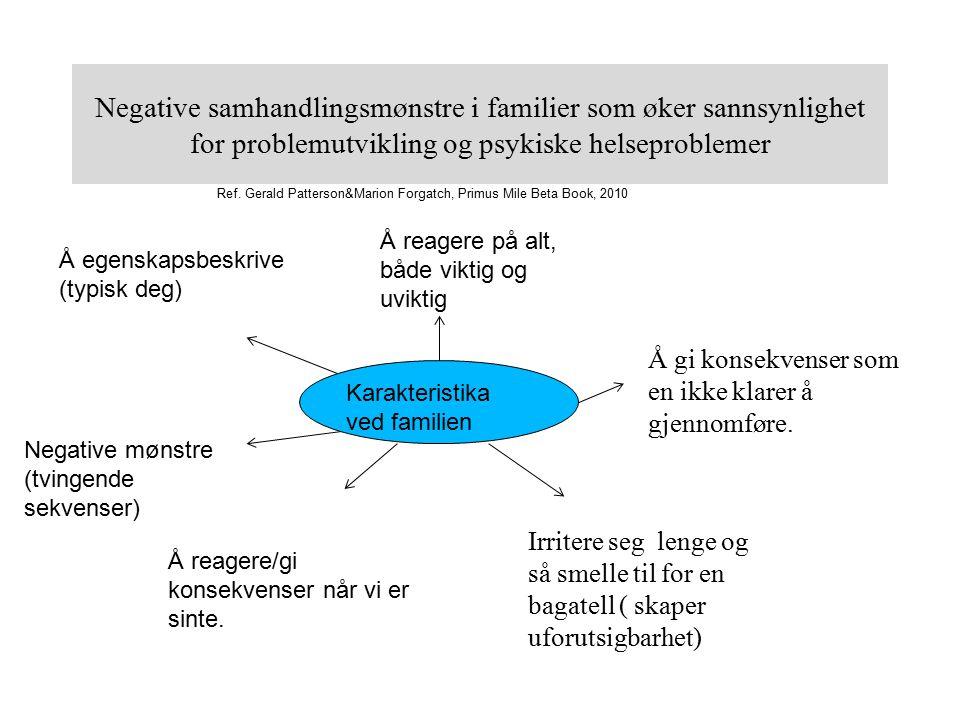 Negative samhandlingsmønstre i familier som øker sannsynlighet for problemutvikling og psykiske helseproblemer Ref. Gerald Patterson&Marion Forgatch,