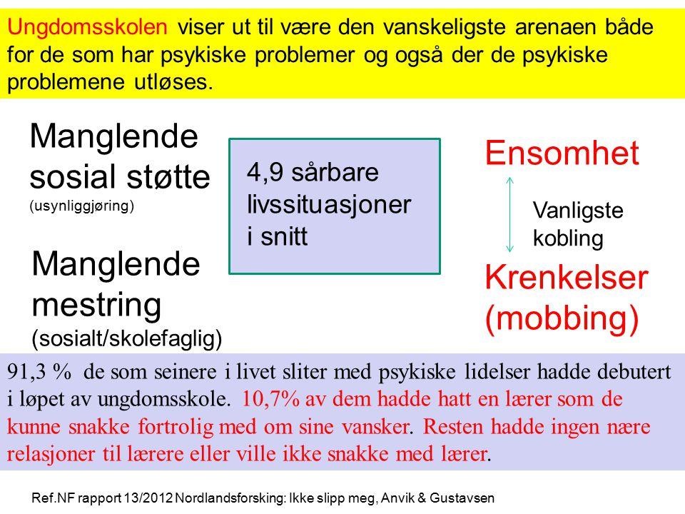 Ref.NF rapport 13/2012 Nordlandsforsking: Ikke slipp meg, Anvik & Gustavsen Ensomhet Krenkelser (mobbing) Manglende mestring (sosialt/skolefaglig) Man