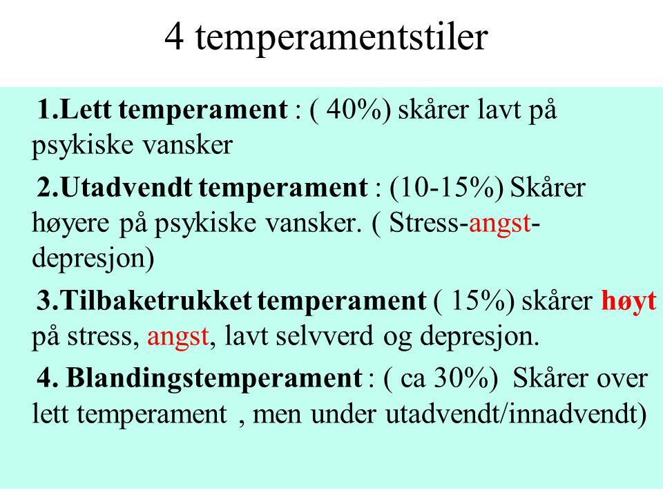4 temperamentstiler 1.Lett temperament : ( 40%) skårer lavt på psykiske vansker 2.Utadvendt temperament : (10-15%) Skårer høyere på psykiske vansker.