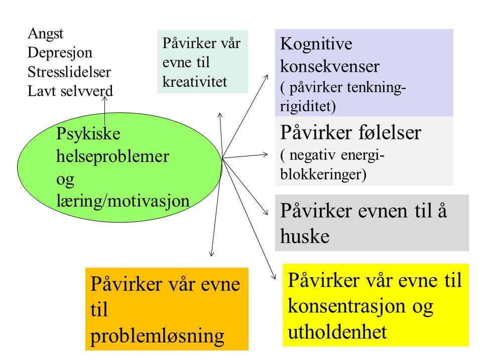 Psykiske helseproblemer og læring/motivasjon Kognitive konsekvenser ( påvirker tenkning- rigiditet) Påvirker følelser ( negativ energi- blokkeringer)