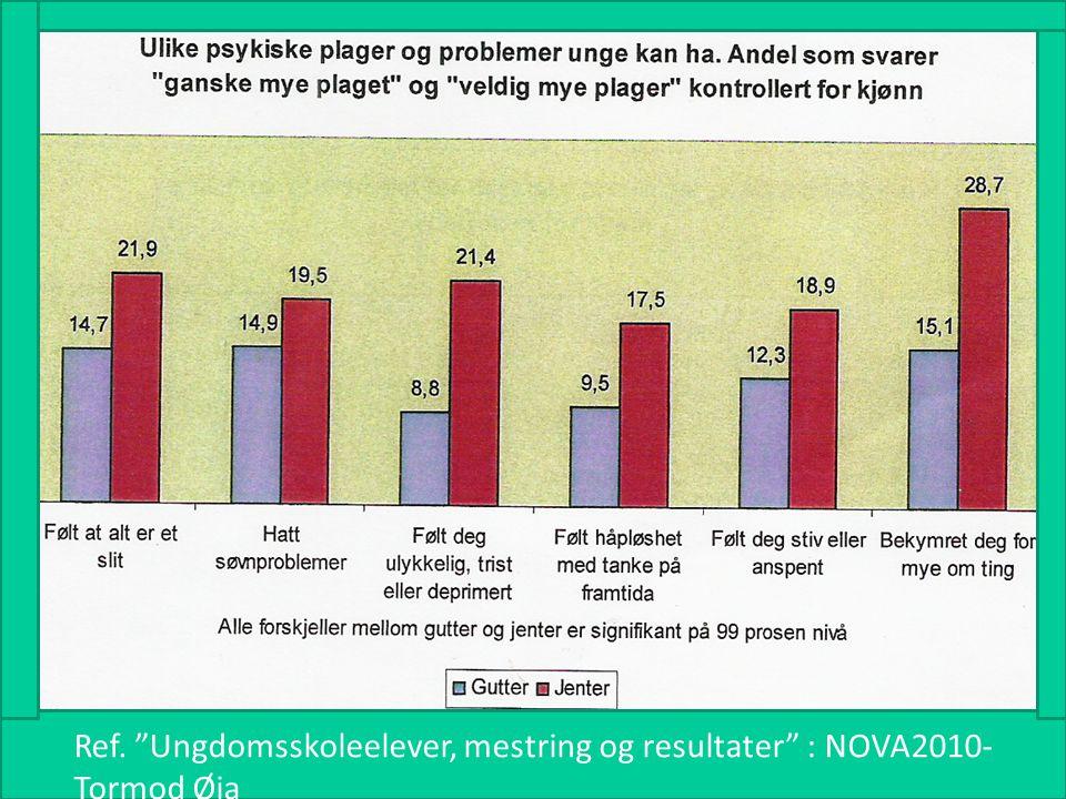 """Ref. """"Ungdomsskoleelever, mestring og resultater"""" : NOVA2010- Tormod Øia"""