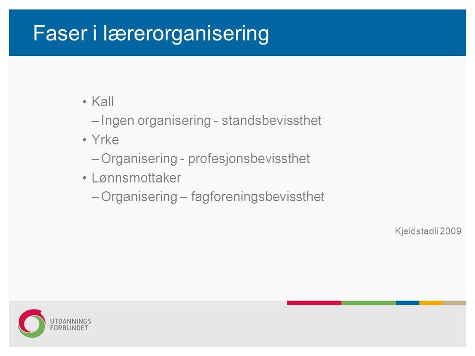 Faser i lærerorganisering Kall –Ingen organisering - standsbevissthet Yrke –Organisering - profesjonsbevissthet Lønnsmottaker –Organisering – fagforen